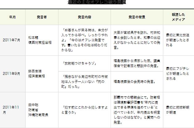 青山学院大学 | AGUリサーチ | オフレコ問題からメディアの倫理と法を ...